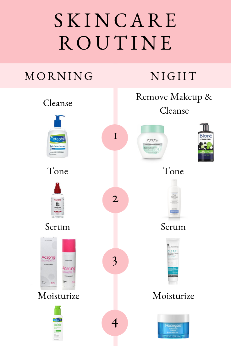 morning and night skincare routine | megmatable